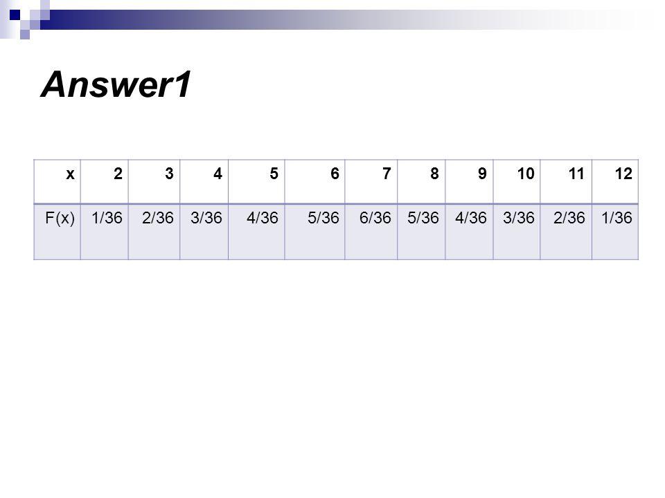 Answer1 12111098765432x 1/362/363/364/365/366/365/364/363/362/361/36F(x)