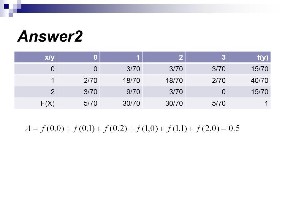 Answer2 f(y)3210x/y 15/703/70 00 40/702/7018/70 2/701 15/7003/709/703/702 15/7030/70 5/70F(X)