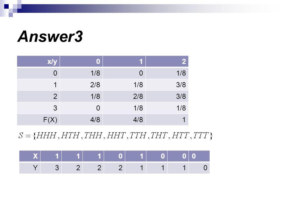 Answer3 210x/y 1/80 0 3/81/82/81 3/82/81/82 03 14/8 F(X) 00010111X 01112223Y
