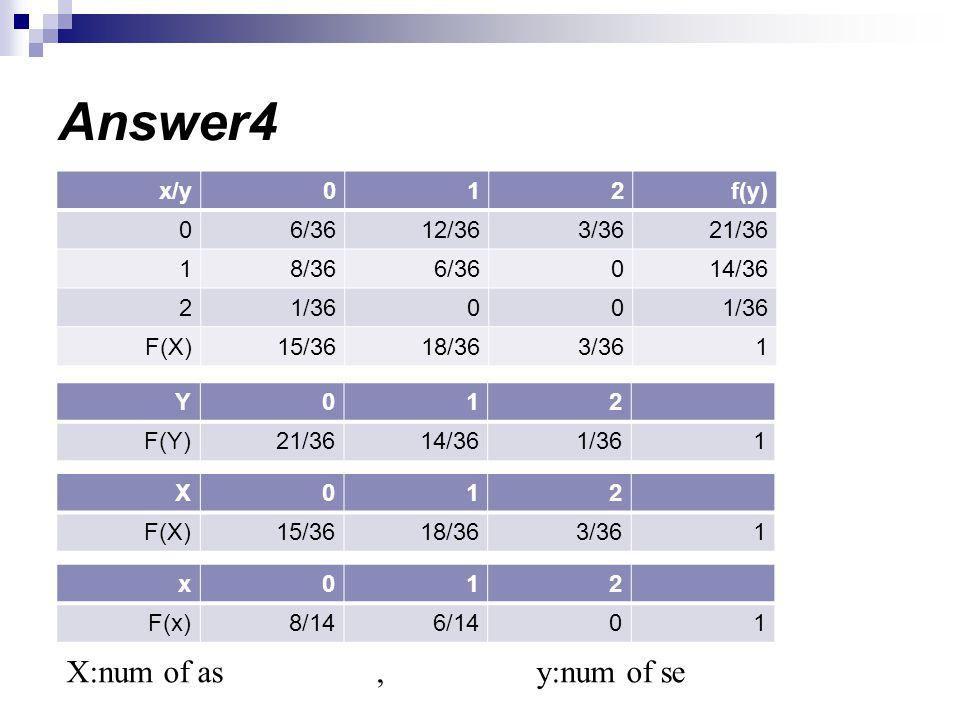 X:num of as, y:num of se Answer4 f(y)210x/y 21/363/3612/366/360 14/3606/368/361 1/3600 2 13/3618/3615/36F(X) 210Y 11/3614/3621/36F(Y) 210X 13/3618/361