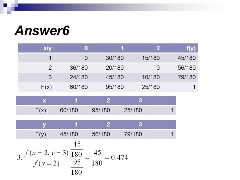 Answer6 f(y)210x/y 45/18015/18030/18001 56/180020/18036/1802 79/18010/18045/18024/1803 125/18095/18060/180F(x) 321x 125/18095/18060/180F(x) 321y 179/1
