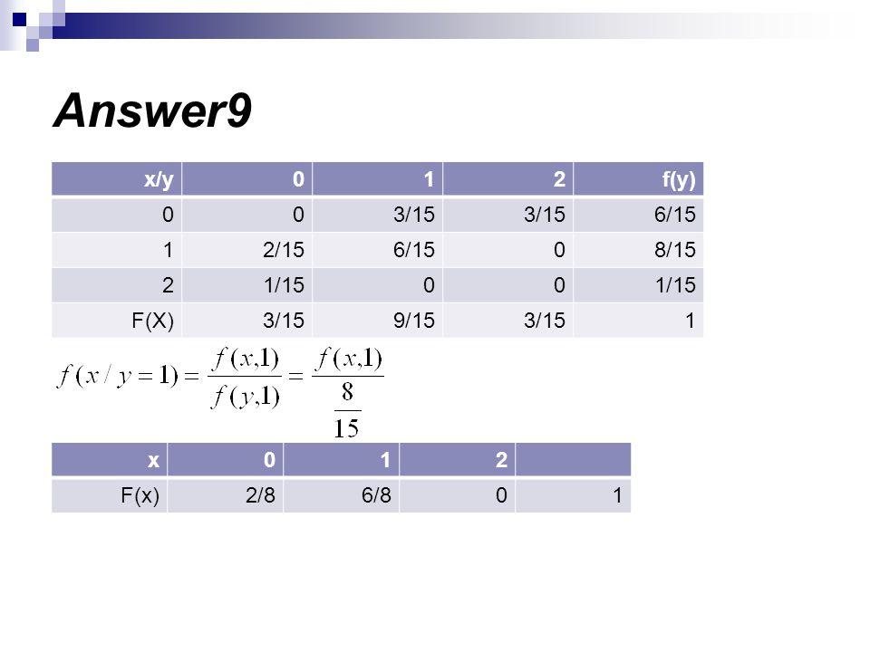Answer9 f(y)210x/y 6/153/15 00 8/1506/152/151 1/1500 2 13/159/153/15F(X) 210x 106/82/8F(x)