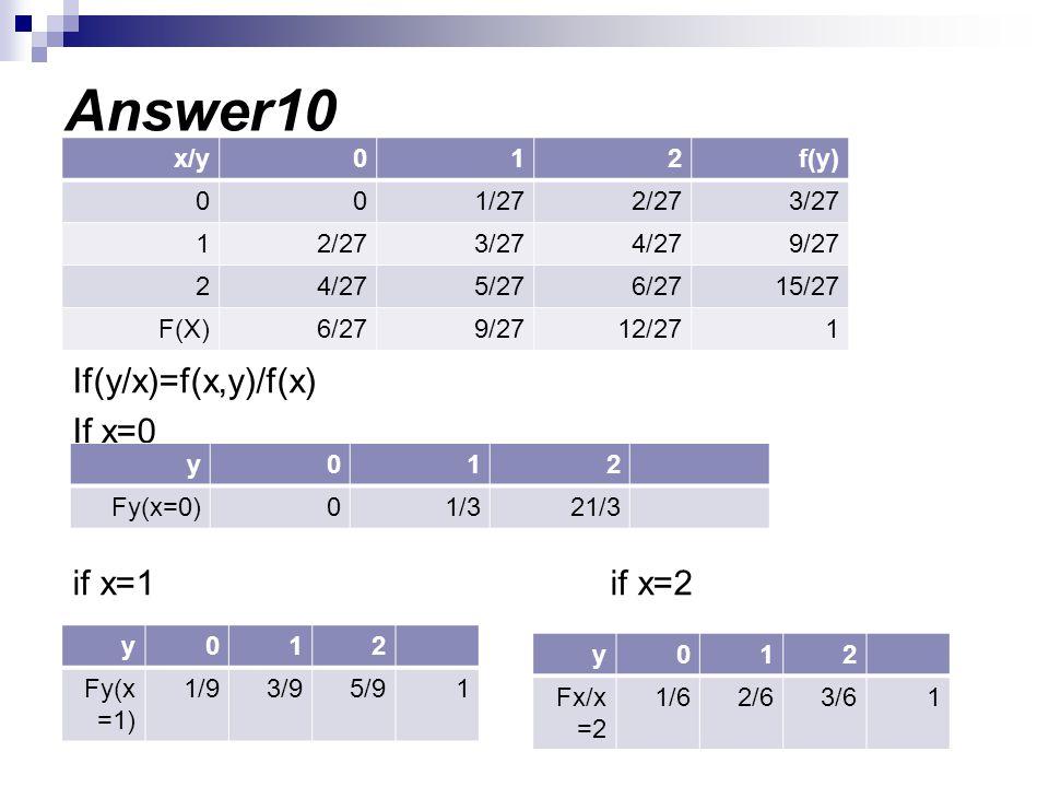 If(y/x)=f(x,y)/f(x) If x=0 if x=1 if x=2 Answer10 f(y)210x/y 3/272/271/2700 9/274/273/272/271 15/276/275/274/272 112/279/276/27F(X) 210y 21/31/30Fy(x=