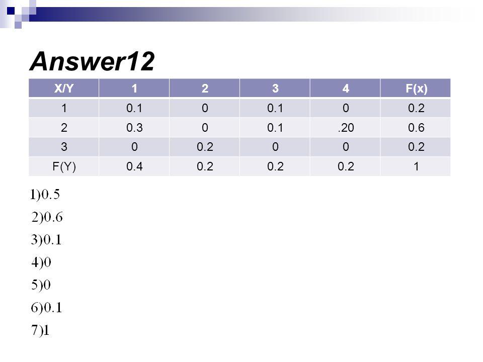 Answer12 F(x)4321X/Y 0.200.10 1 0.6.200.100.32 0.200 03 1 0.4F(Y)