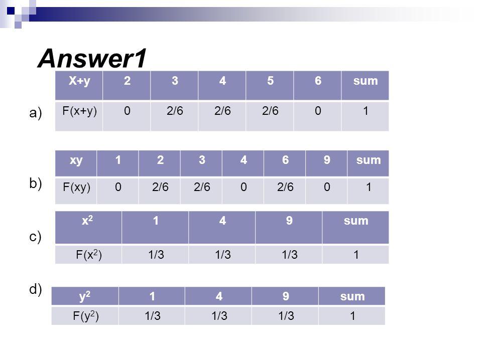 a) b) c) d) sum65432X+y 102/6 0F(x+y) sum964321xy 102/60 0F(xy) sum941 x2 x2 11/3 F(x 2 ) sum941y2y2 11/3 F(y 2 ) Answer1