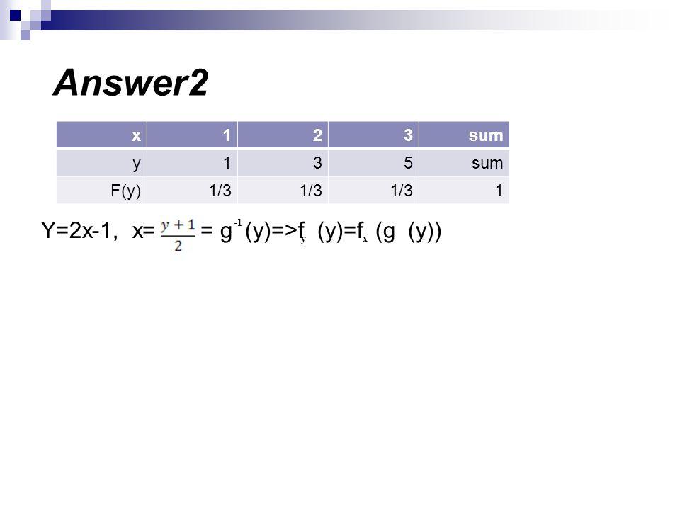 Y=2x-1, x= = g (y)=>f (y)=f (g (y)) sum321x 531y 11/3 F(y) y x Answer2
