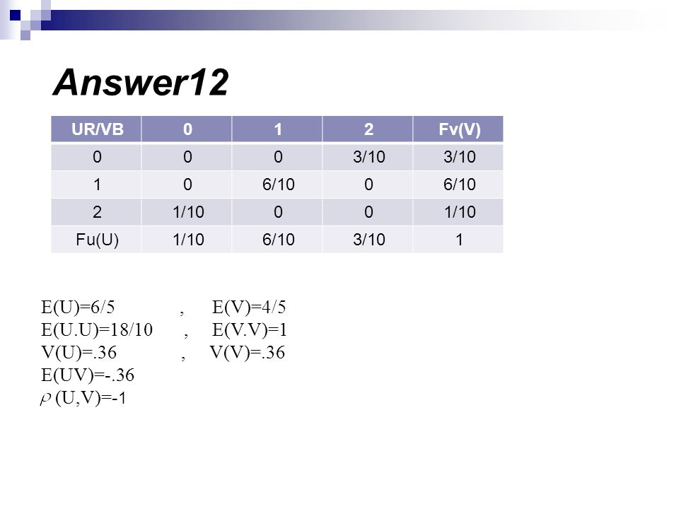 E(U)=6/5, E(V)=4/5 E(U.U)=18/10, E(V.V)=1 V(U)=.36, V(V)=.36 E(UV)=-.36 (U,V)=- 1 Fv(V)210UR/VB 3/10 000 6/100 01 1/1000 2 13/106/101/10Fu(U) Answer12