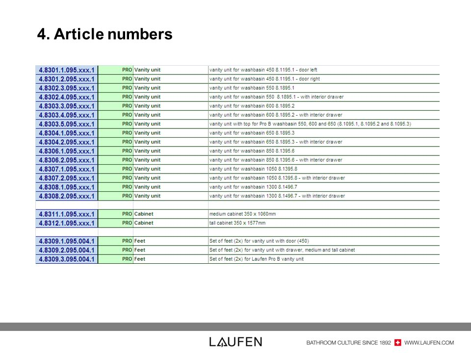 4. Article numbers