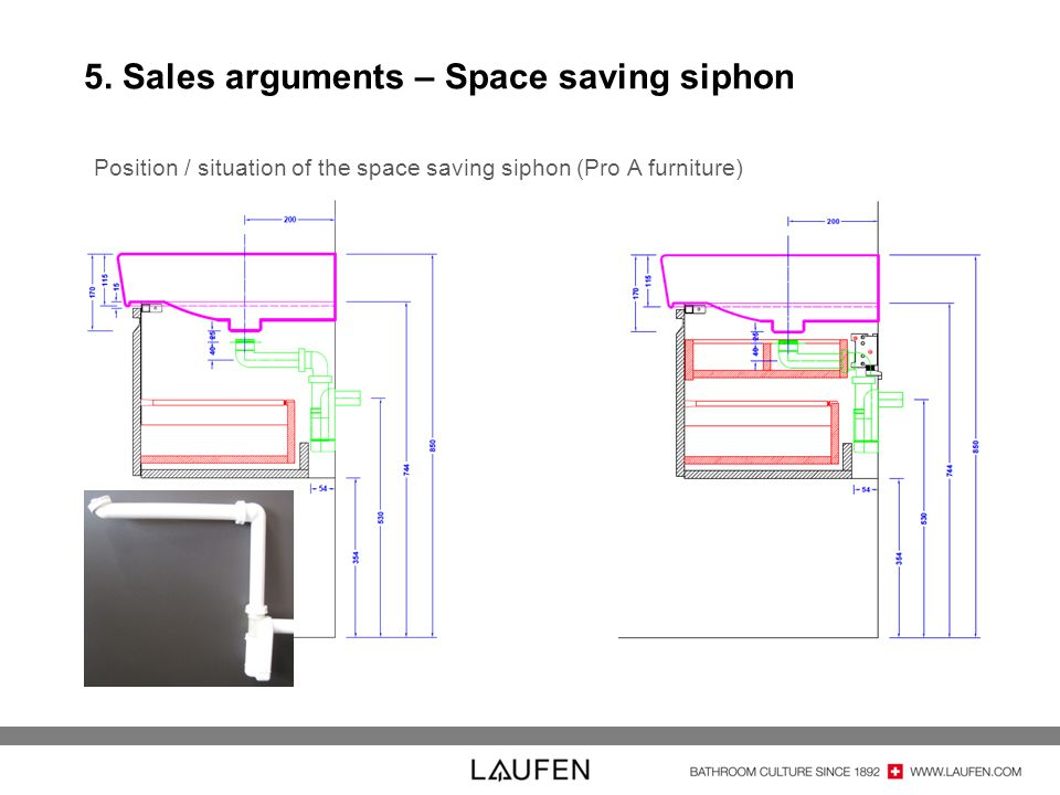 5. Sales arguments – Space saving siphon Position / situation of the space saving siphon (Pro A furniture)