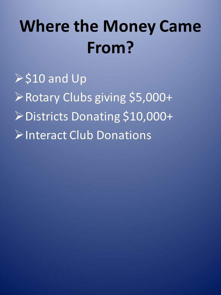 Where the Money Came From? $10 and Up Rotary Clubs giving $5,000+ Districts Donating $10,000+ Interact Club Donations