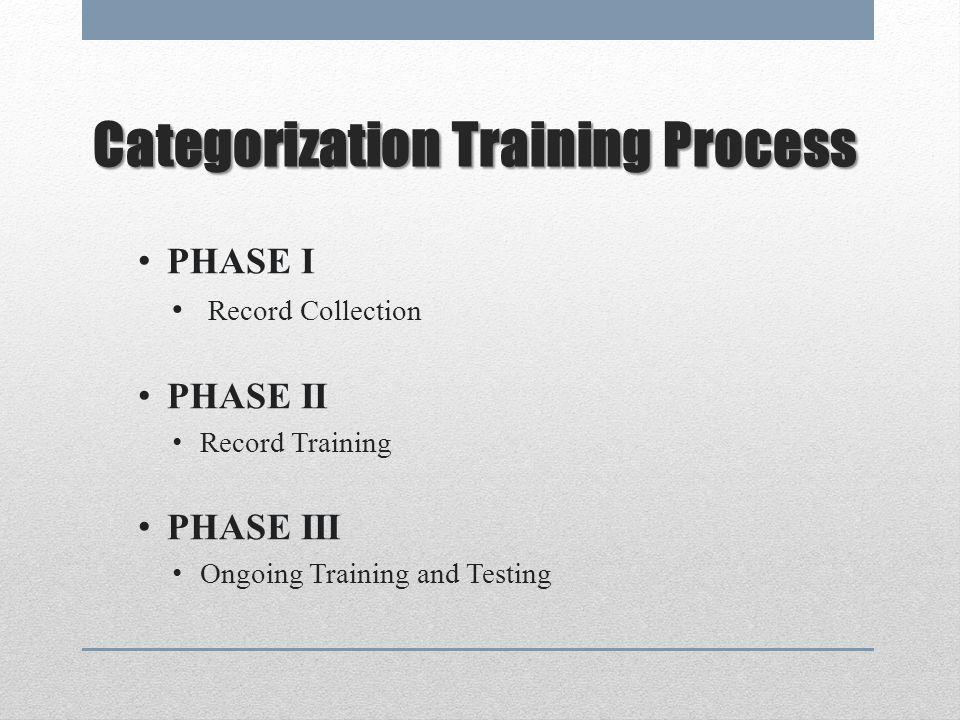 CategorizationTrainingProcess Categorization Training Process PHASE I Record Collection PHASE II Record Training PHASE III Ongoing Training and Testing