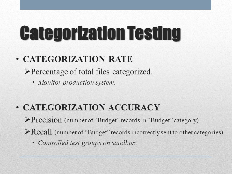 CategorizationTesting Categorization Testing CATEGORIZATION RATE Percentage of total files categorized.