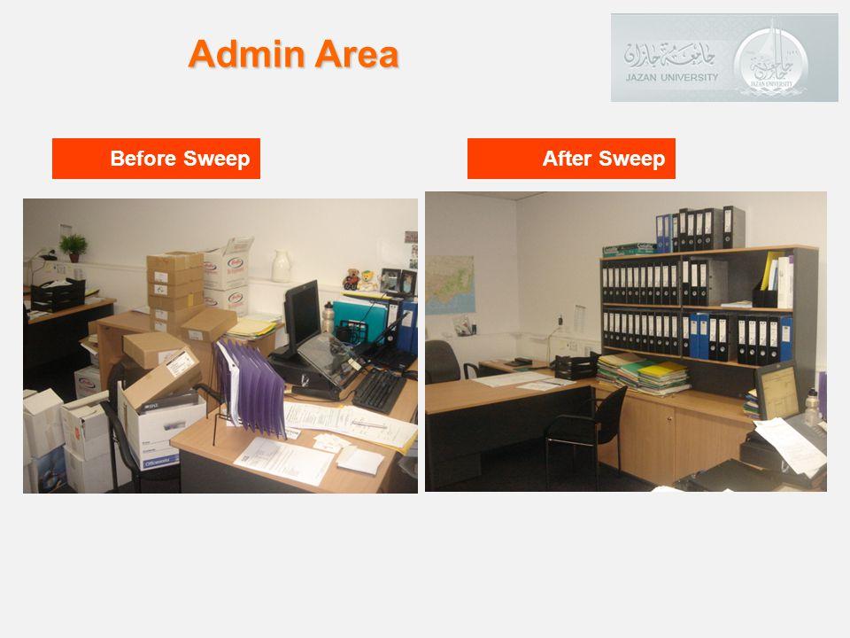 Admin Area Before SweepAfter Sweep