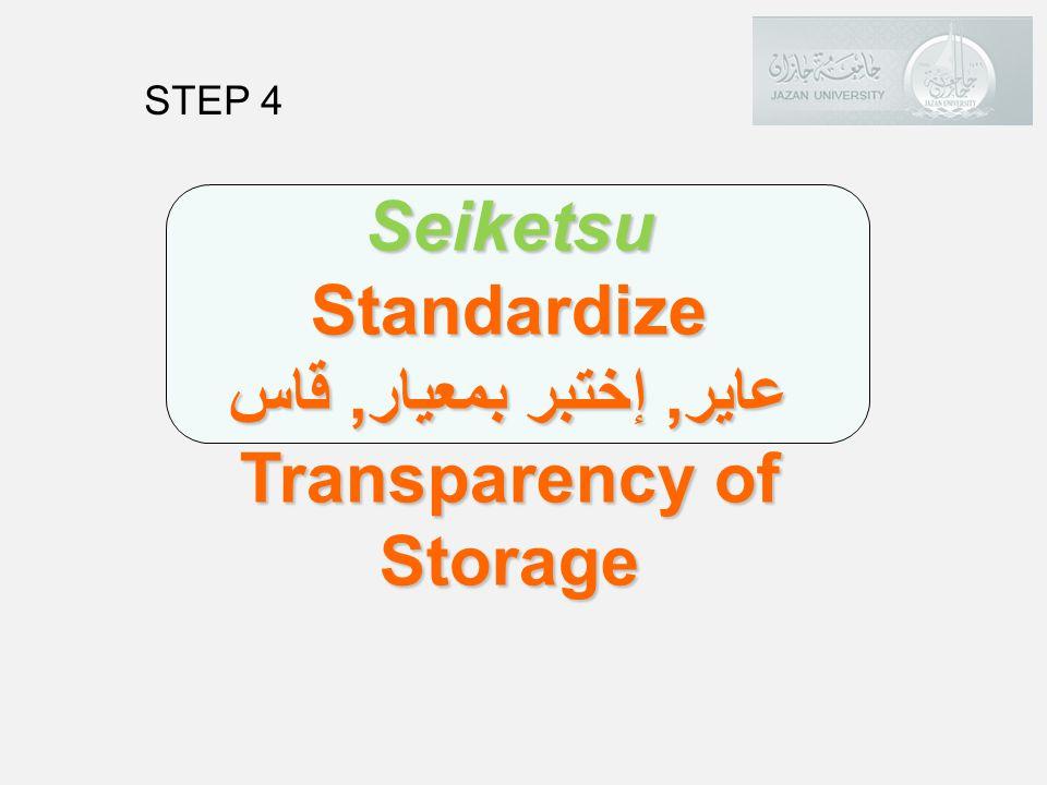 SeiketsuStandardize عاير, إختبر بمعيار, قاس Transparency of Storage STEP 4