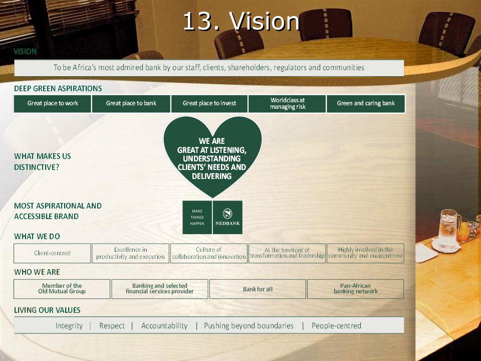 13. Vision