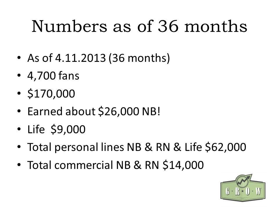 Numbers as of 36 months As of (36 months) 4,700 fans $170,000 Earned about $26,000 NB.