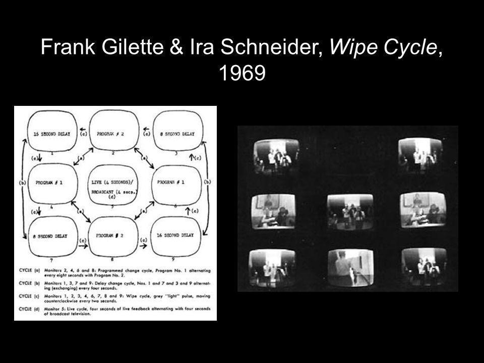 Frank Gilette & Ira Schneider, Wipe Cycle, 1969