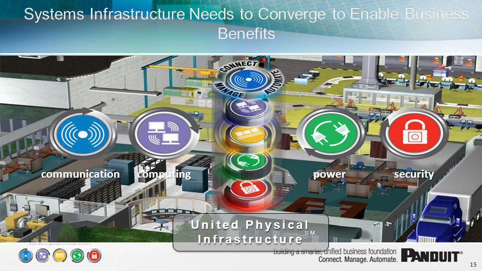 communication securitycomputingcontrolpower United Physical Infrastructure Infrastructure SM 15