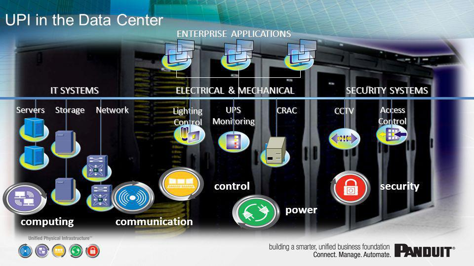 UPI in the Data Center ENTERPRISE APPLICATIONS IT SYSTEMS CCTV Servers Access Control Lighting Control UPS Monitoring Storage Network ELECTRICAL & MEC