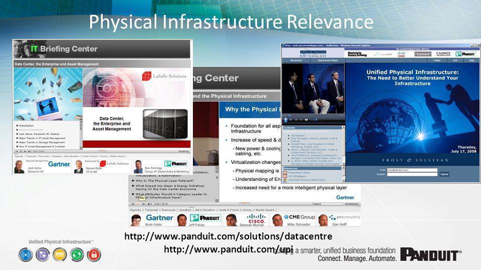 Physical Infrastructure Relevance http://www.panduit.com/solutions/datacentre http://www.panduit.com/upi