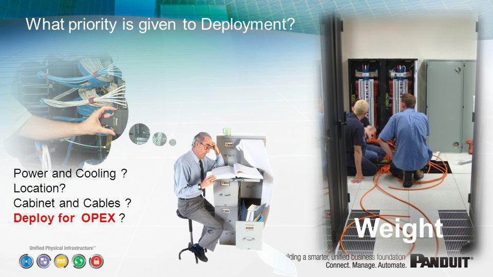 What priority is given to Deployment? Power and Cooling ? Location? Cabinet and Cables ? Deploy for OPEX ? Weight