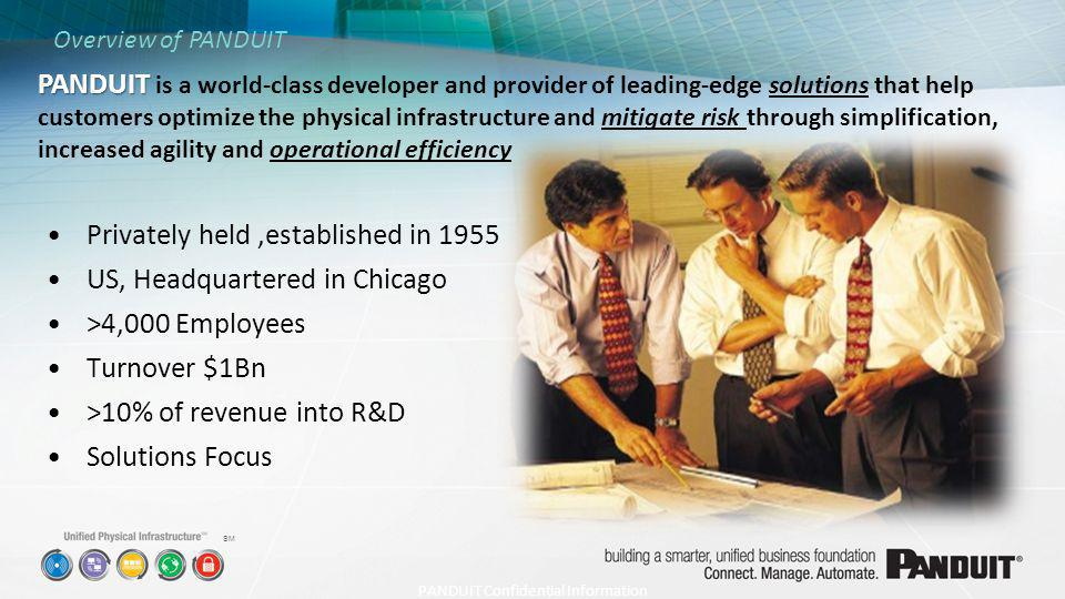 SM PANDUIT Confidential Information Privately held,established in 1955 US, Headquartered in Chicago >4,000 Employees Turnover $1Bn >10% of revenue int