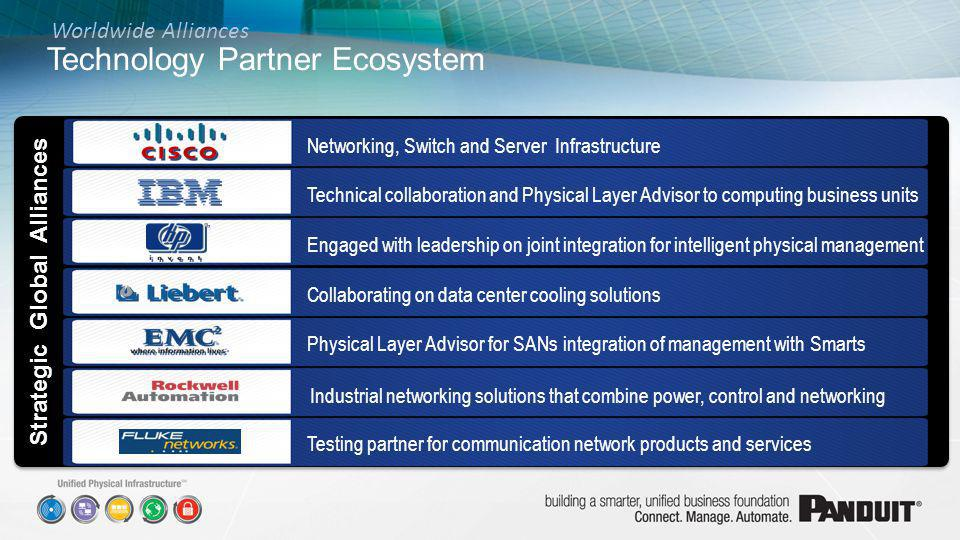 Technical collaboration and Physical Layer Advisor to computing business unitsNetworking, Switch and Server Infrastructure Technology Partner Ecosyste