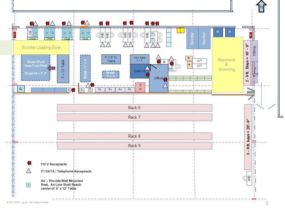 Kitting N 2 - 9 ft. Bays = 18 – 9 3 – 9 ft. bays = 28- 0 Rack 6 Rack 7 FCFC Rack 8 Rack 9 F F RemStar PP c WB CC Visual CC CCCHC Visual C C WB Shear W