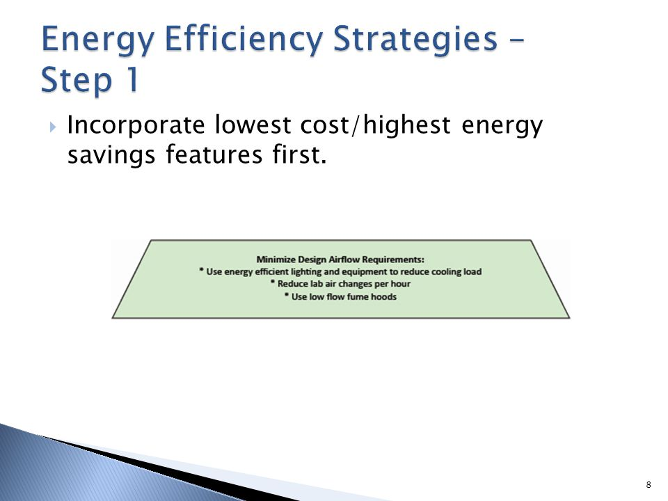 Incorporate third highest level on the pyramid – mid range cost with good energy savings. 29