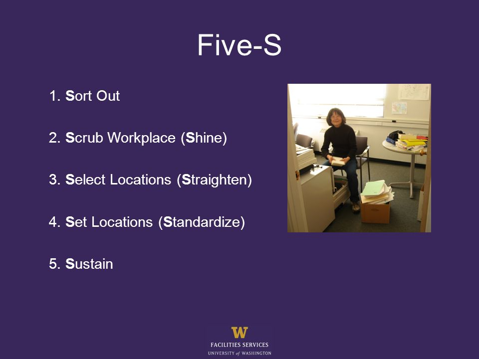 Five-S 1. Sort Out 2. Scrub Workplace (Shine) 3.