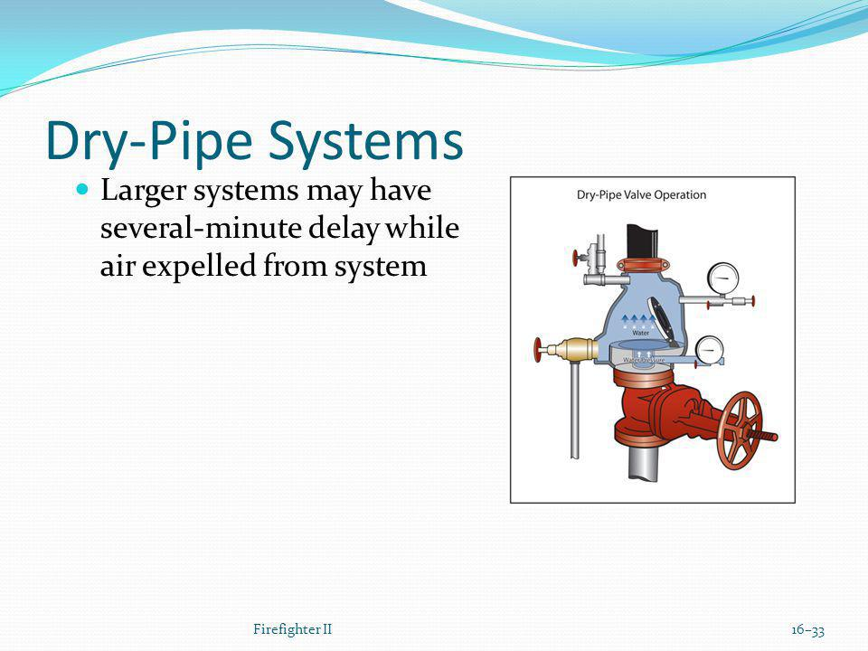 Dry-Pipe Systems Larger systems may have several-minute delay while air expelled from system Firefighter II16–33