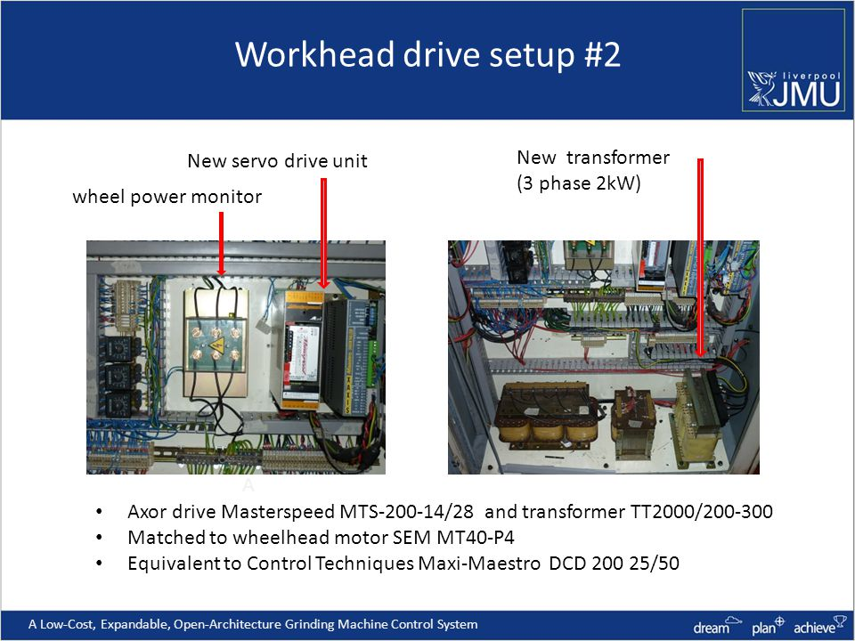 Workhead drive setup #2 A Low-Cost, Expandable, Open-Architecture Grinding Machine Control System New servo drive unit New transformer (3 phase 2kW) Axor drive Masterspeed MTS /28 and transformer TT2000/ Matched to wheelhead motor SEM MT40-P4 Equivalent to Control Techniques Maxi-Maestro DCD /50 A wheel power monitor