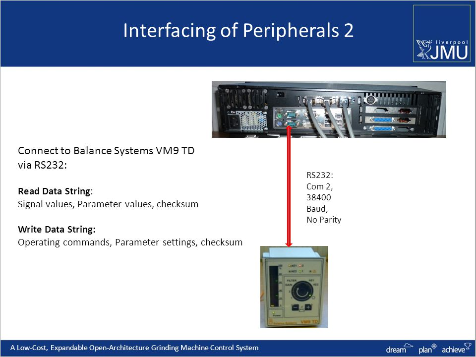 Interfacing of Peripherals 2 A Low-Cost, Expandable Open-Architecture Grinding Machine Control System RS232: Com 2, Baud, No Parity Connect to Balance Systems VM9 TD via RS232: Read Data String: Signal values, Parameter values, checksum Write Data String: Operating commands, Parameter settings, checksum