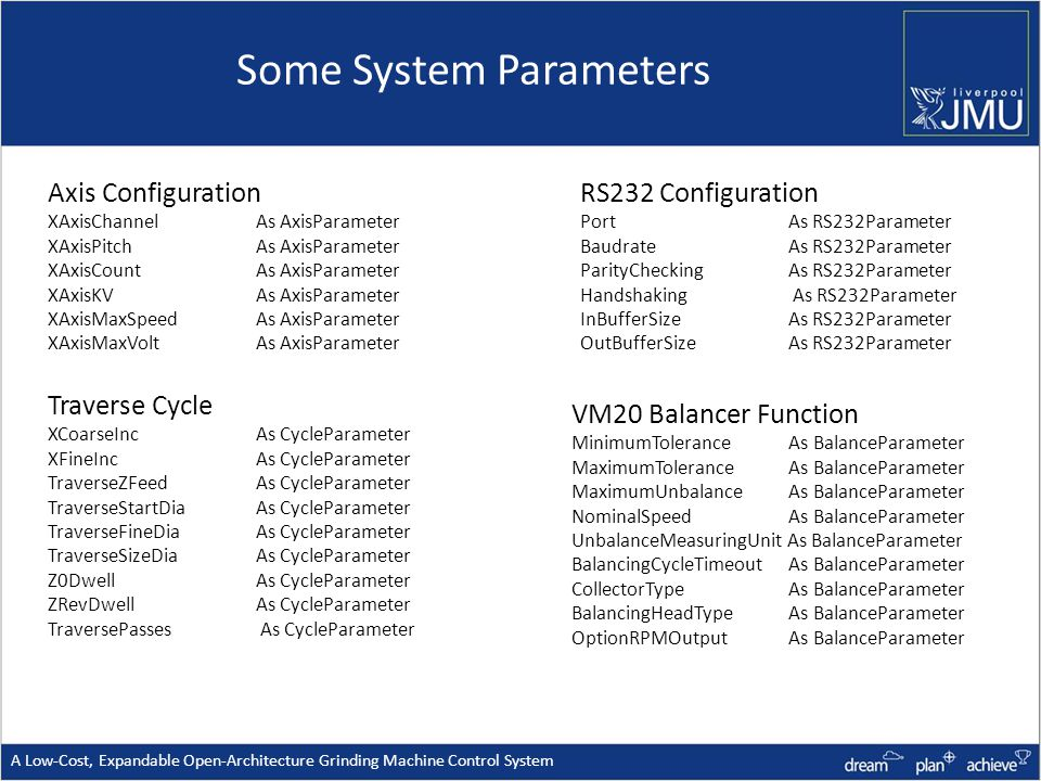 Some System Parameters A Low-Cost, Expandable Open-Architecture Grinding Machine Control System Axis Configuration XAxisChannel As AxisParameter XAxisPitch As AxisParameter XAxisCount As AxisParameter XAxisKV As AxisParameter XAxisMaxSpeed As AxisParameter XAxisMaxVolt As AxisParameter Traverse Cycle XCoarseInc As CycleParameter XFineInc As CycleParameter TraverseZFeed As CycleParameter TraverseStartDia As CycleParameter TraverseFineDia As CycleParameter TraverseSizeDia As CycleParameter Z0Dwell As CycleParameter ZRevDwell As CycleParameter TraversePasses As CycleParameter VM20 Balancer Function MinimumTolerance As BalanceParameter MaximumTolerance As BalanceParameter MaximumUnbalance As BalanceParameter NominalSpeed As BalanceParameter UnbalanceMeasuringUnit As BalanceParameter BalancingCycleTimeout As BalanceParameter CollectorType As BalanceParameter BalancingHeadType As BalanceParameter OptionRPMOutput As BalanceParameter RS232 Configuration Port As RS232Parameter Baudrate As RS232Parameter ParityCheckingAs RS232Parameter Handshaking As RS232Parameter InBufferSizeAs RS232Parameter OutBufferSize As RS232Parameter