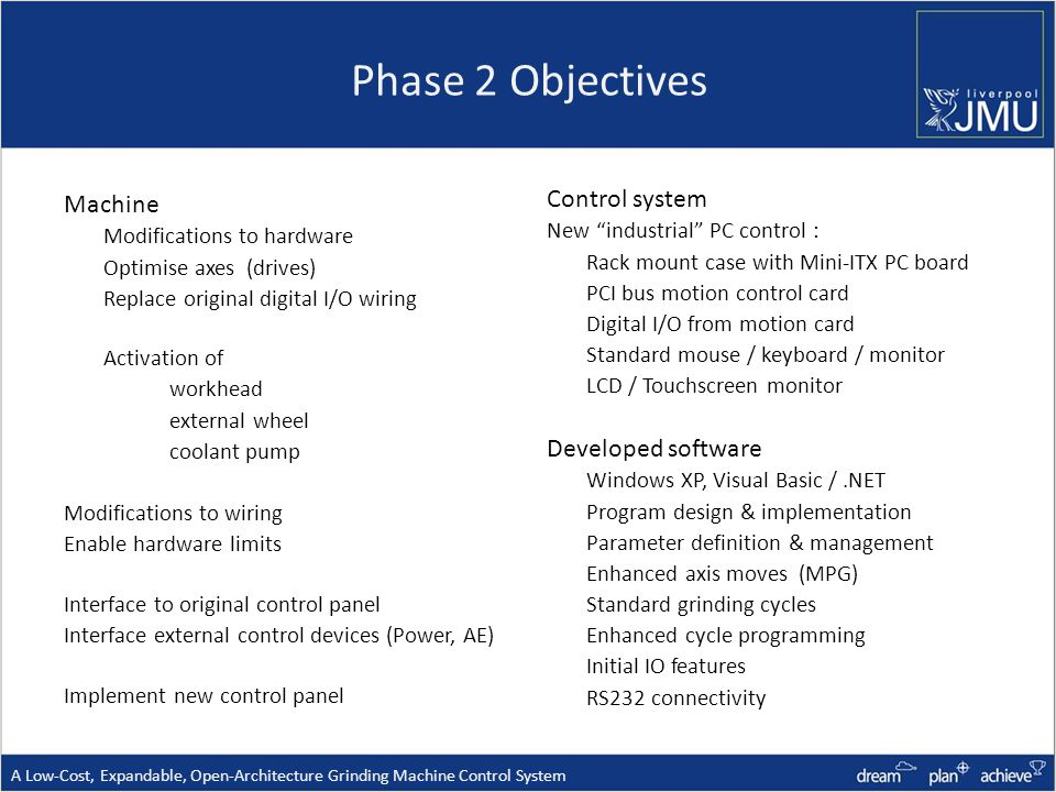 Phase 2 Objectives Machine Modifications to hardware Optimise axes (drives) Replace original digital I/O wiring Activation of workhead external wheel coolant pump Modifications to wiring Enable hardware limits Interface to original control panel Interface external control devices (Power, AE) Implement new control panel Control system New industrial PC control : Rack mount case with Mini-ITX PC board PCI bus motion control card Digital I/O from motion card Standard mouse / keyboard / monitor LCD / Touchscreen monitor Developed software Windows XP, Visual Basic /.NET Program design & implementation Parameter definition & management Enhanced axis moves (MPG) Standard grinding cycles Enhanced cycle programming Initial IO features RS232 connectivity A Low-Cost, Expandable, Open-Architecture Grinding Machine Control System