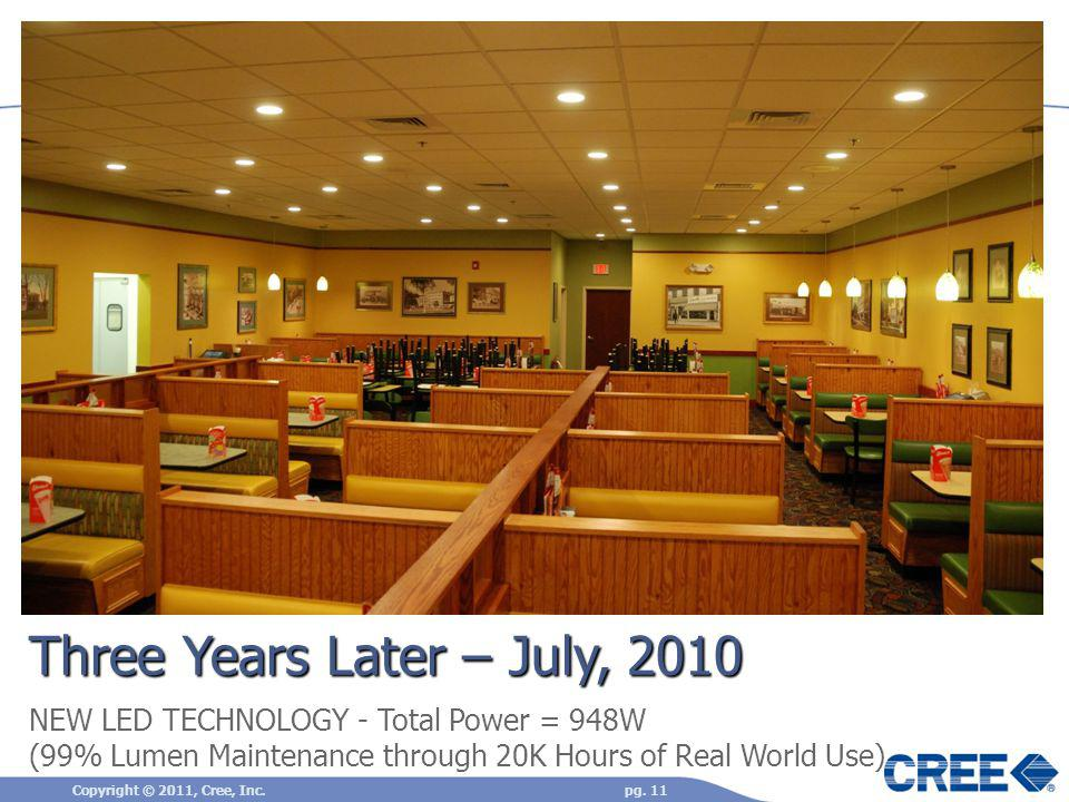 NEW LED TECHNOLOGY - Total Power = 948W (99% Lumen Maintenance through 20K Hours of Real World Use) Three Years Later – July, 2010 pg. 11Copyright © 2