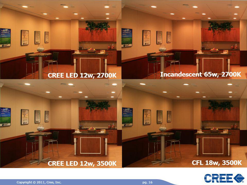 CREE LED 12w, 2700K Incandescent 65w, 2700K CREE LED 12w, 3500K pg. 16Copyright © 2011, Cree, Inc. CFL 18w, 3500K