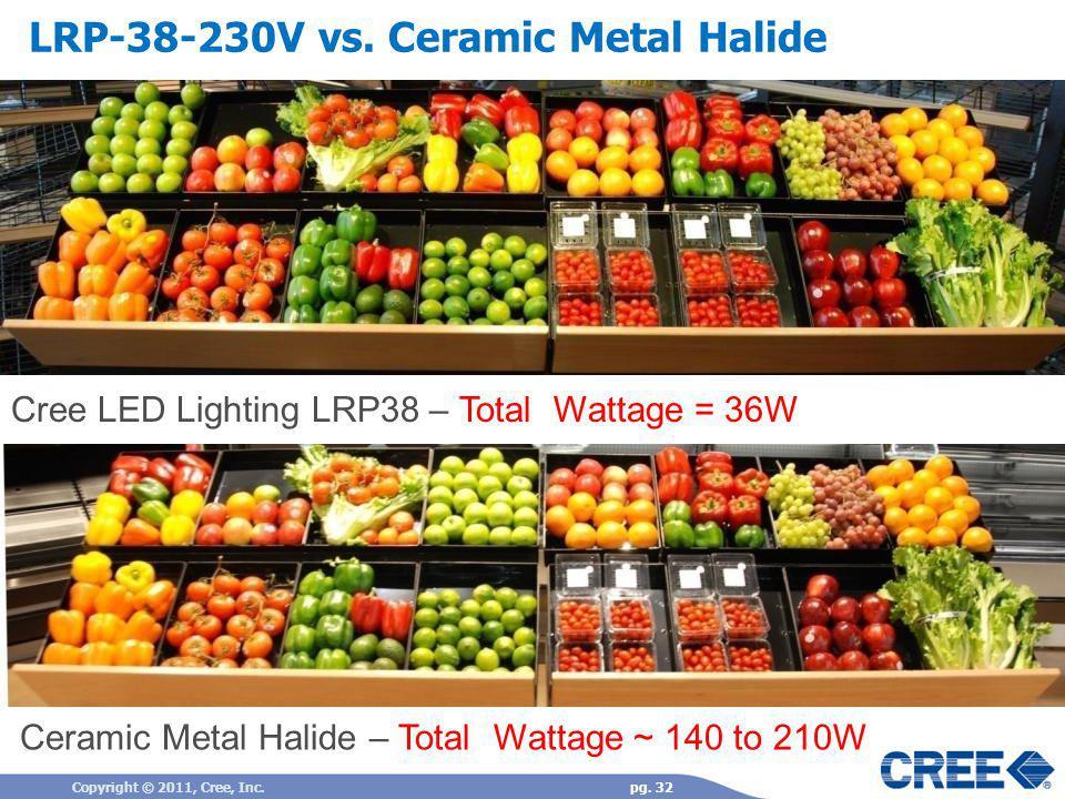 LRP-38-230V vs. Ceramic Metal Halide Cree LED Lighting LRP38 – Total Wattage = 36W Ceramic Metal Halide – Total Wattage ~ 140 to 210W Copyright © 2011