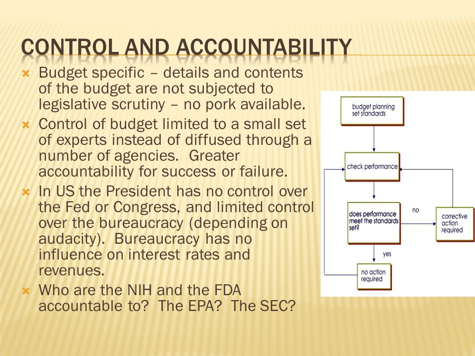 Budget specific – details and contents of the budget are not subjected to legislative scrutiny – no pork available. Control of budget limited to a sma