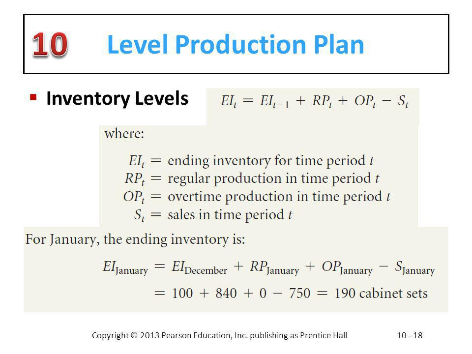 Copyright © 2013 Pearson Education, Inc. publishing as Prentice Hall10 - 18 Level Production Plan Inventory Levels