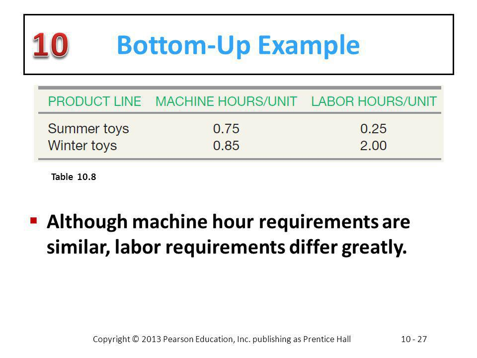 Copyright © 2013 Pearson Education, Inc. publishing as Prentice Hall10 - 27 Bottom-Up Example Although machine hour requirements are similar, labor re