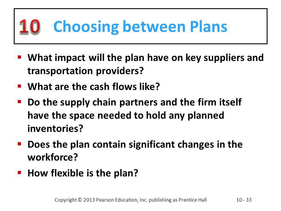 Copyright © 2013 Pearson Education, Inc. publishing as Prentice Hall10 - 33 Choosing between Plans What impact will the plan have on key suppliers and