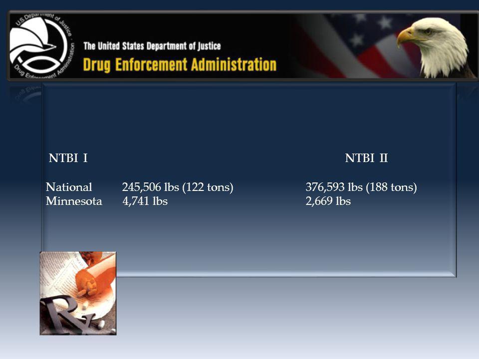 NTBI I NTBI II National 245,506 lbs (122 tons) 376,593 lbs (188 tons) Minnesota 4,741 lbs 2,669 lbs