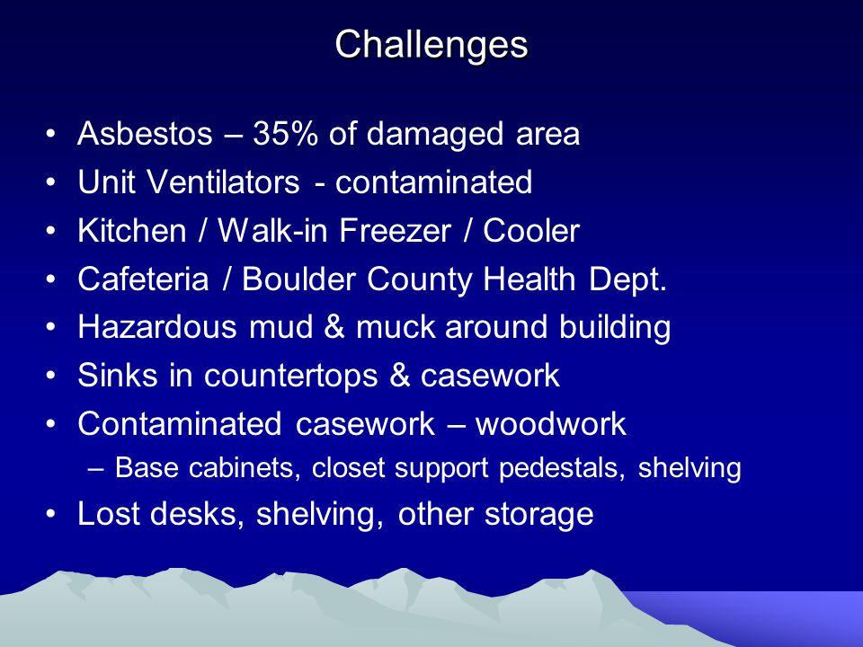 Challenges Asbestos – 35% of damaged area Unit Ventilators - contaminated Kitchen / Walk-in Freezer / Cooler Cafeteria / Boulder County Health Dept.