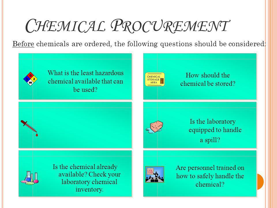 C HEMICAL P ROCUREMENT 5 Before chemicals are ordered, the following questions should be considered: Before chemicals are ordered, the following questions should be considered: What is the minimum quantity needed to complete the experiment.