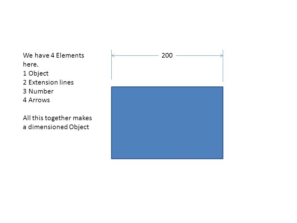200We have 4 Elements here. 1 Object 2 Extension lines 3 Number 4 Arrows All this together makes a dimensioned Object