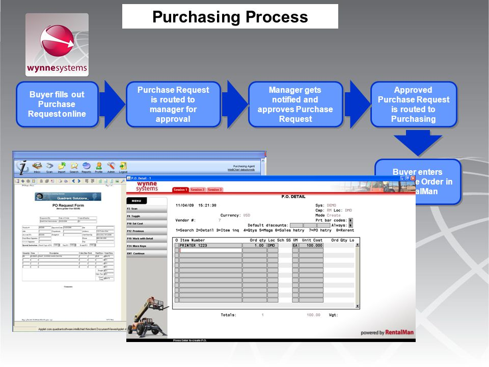 Purchasing Process Buyer fills out Purchase Request online Purchase Request is routed to manager for approval Manager gets notified and approves Purch