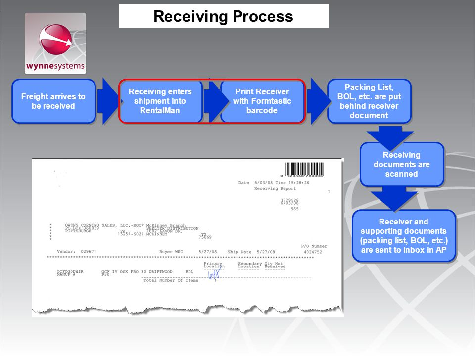 Receiving Process Receiving enters shipment into RentalMan Freight arrives to be received Print Receiver with Formtastic barcode Packing List, BOL, et