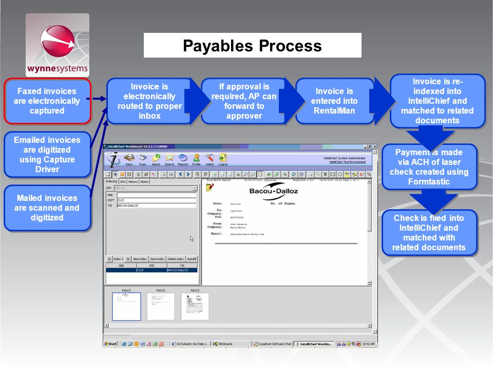 Payables Process Faxed invoices are electronically captured Emailed invoices are digitized using Capture Driver Mailed invoices are scanned and digiti