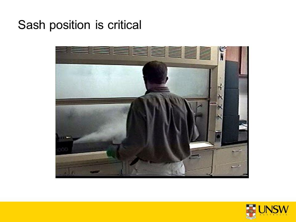Sash position is critical